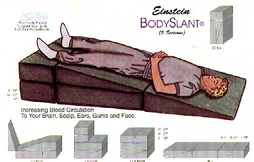 Einstein bodyslant - 5 ways of                                   using